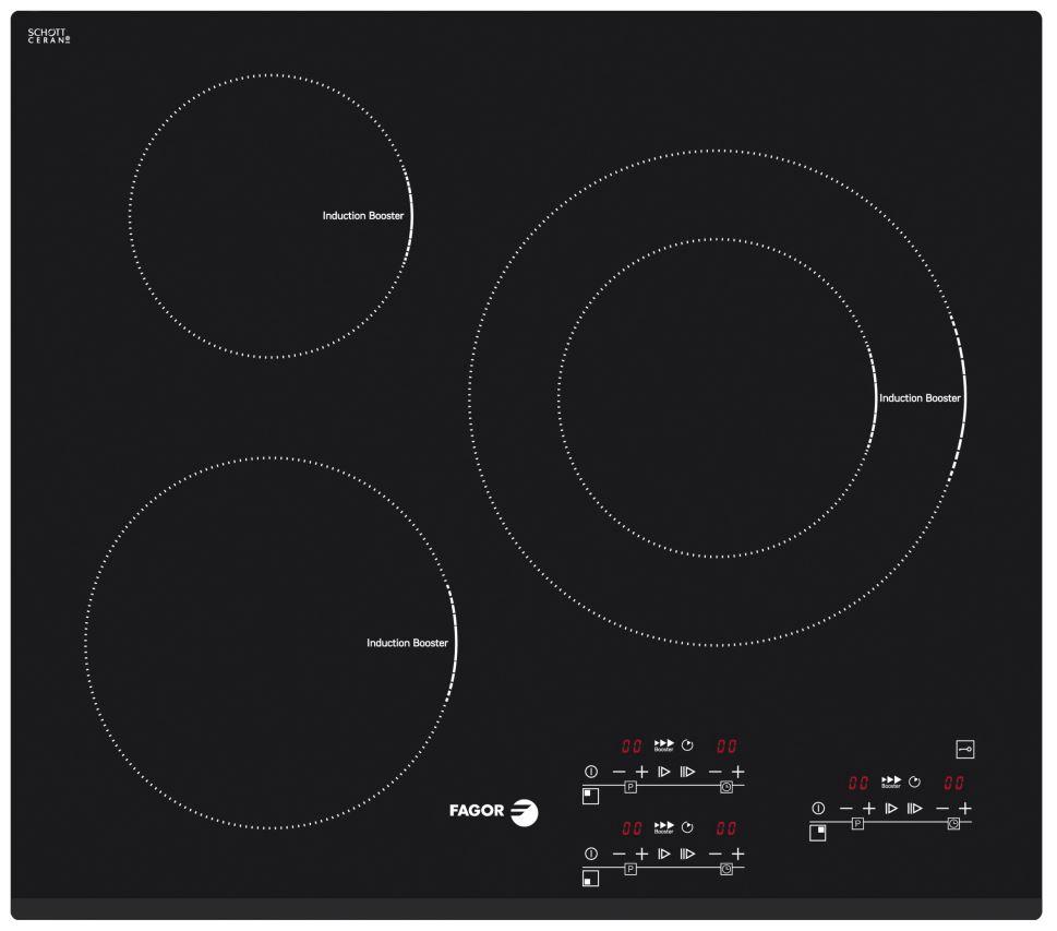 indukční varná deska FAGOR IF-33CS zapojení zdarma + doprava a dárky zdarma